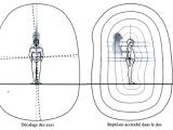 Décalage des axes et effet d'un reptilien accroché dans le dos. Image : Stéphane Cardinaux
